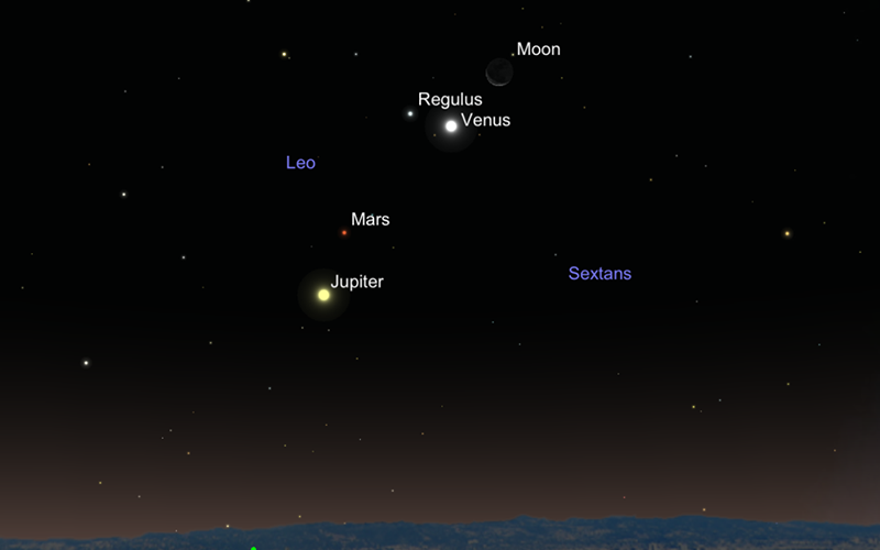 Visible Planets of the Solar System